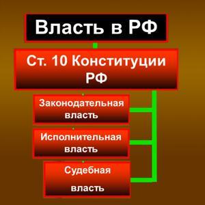 Органы власти Новокуйбышевска