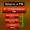 Органы власти в Новокуйбышевске